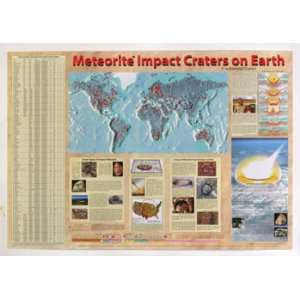 Meteorite Impact Craters on Earth Poster:  Industrial