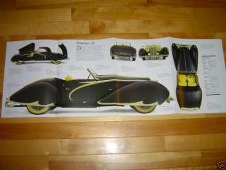 1947 DELAHAYE 135M / 1973 CITROEN SM Car POSTER PRINT |