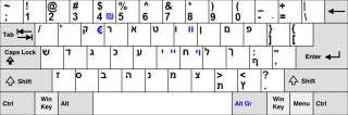 Dell Latitude E4200 Keyboard W690D Greek + US ελληνικά